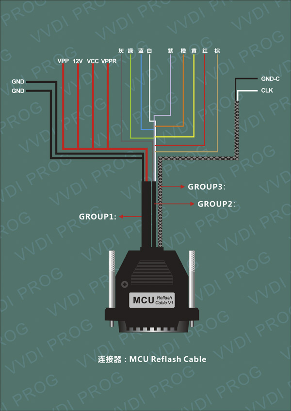 vvdi prog mcu reflash cable