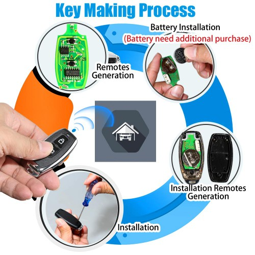 Xhorse XKGD12EN Wire Remote Key Garage Door English 5pcs/lot