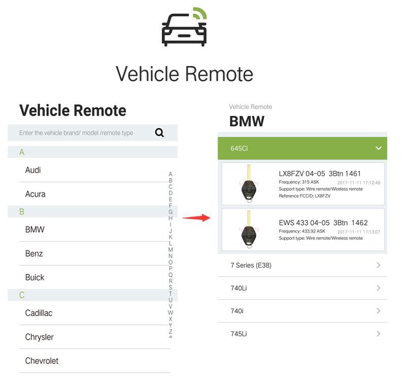 Mini key tool Vehicle Remote