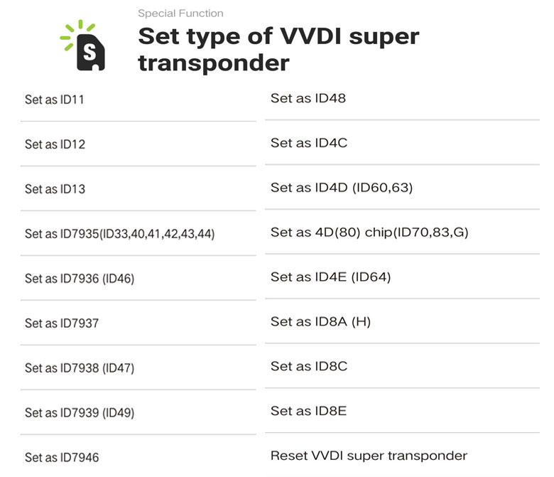 vvdi mini key tool Set type of vvdi super chip