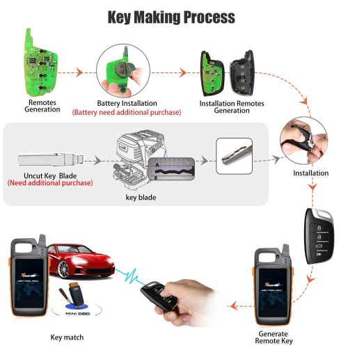 [UK/EU/US Ship] Xhorse XSMQB1EN Smart Remote Key MQB Filp 3 Buttons Proximity English 5pcs/lot