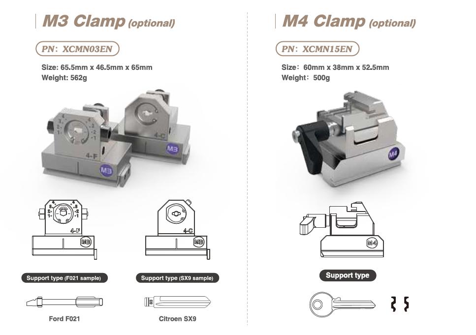 m3 m4 clamp