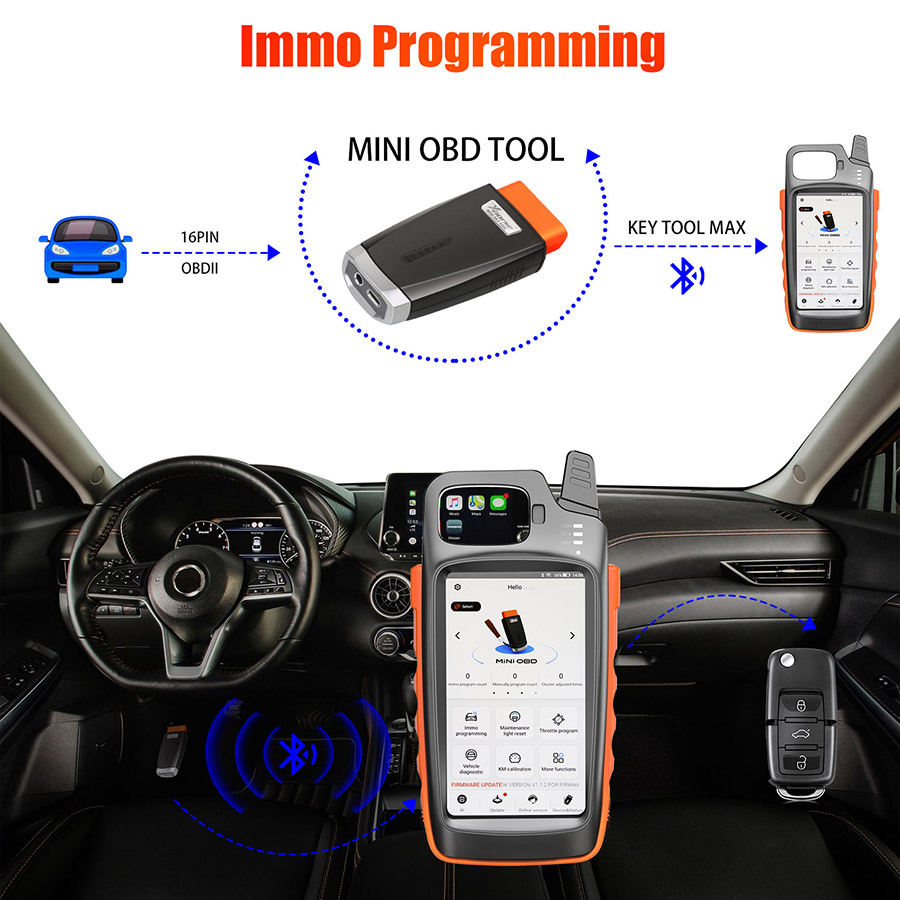 MINI OBD Tool Immo Program