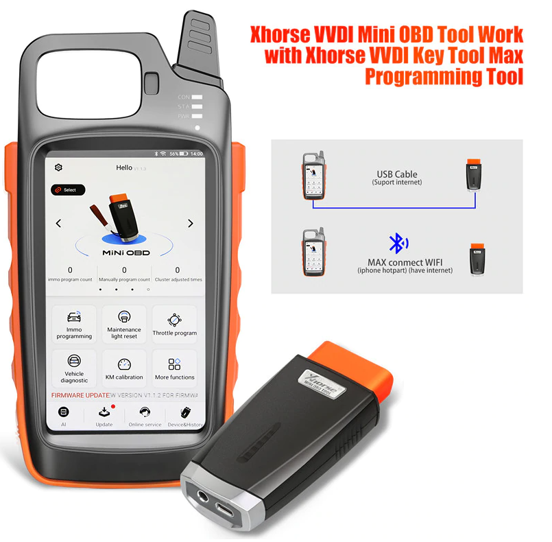 MINI OBD work with keytool max