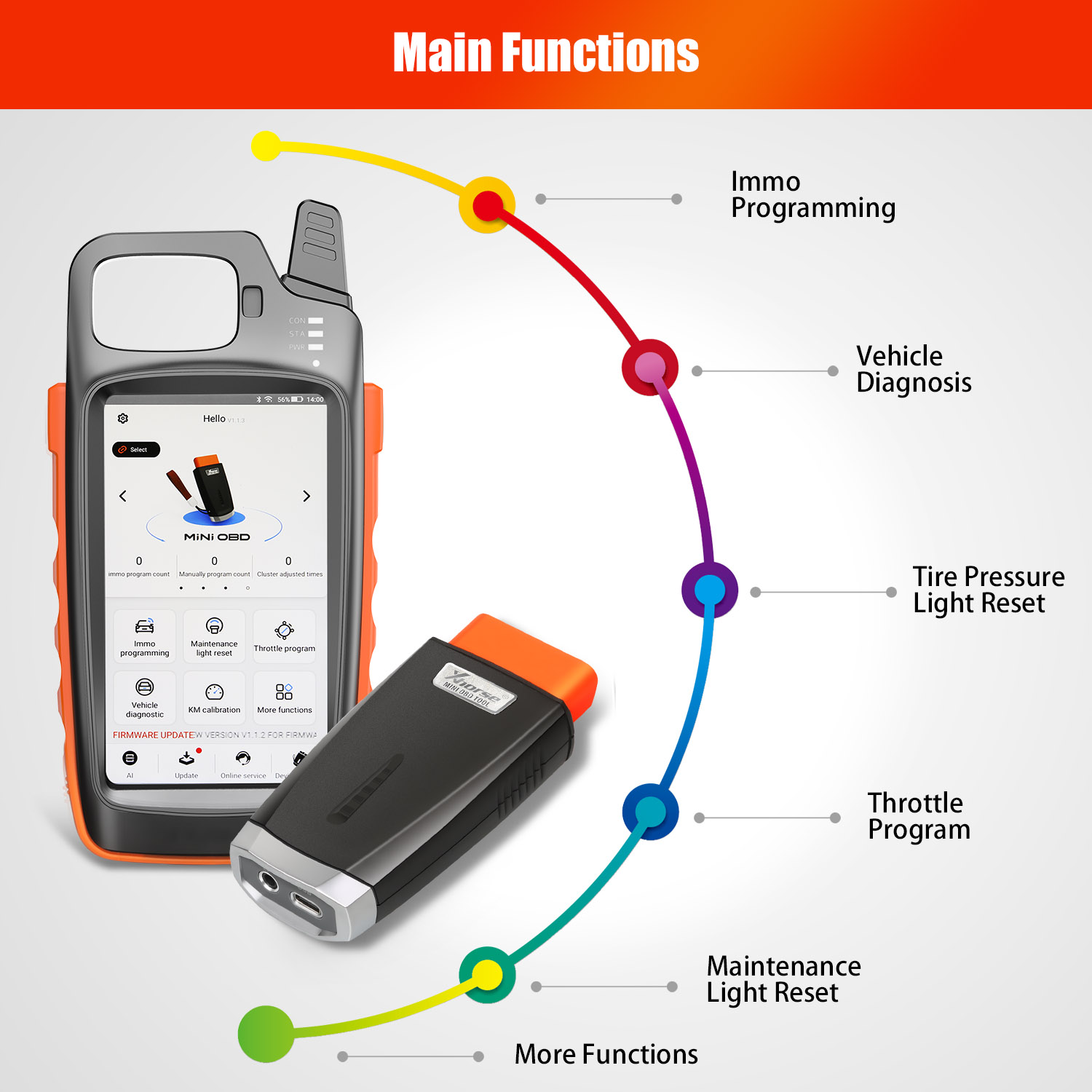 MINI OBD Tool main function list